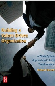 value organisation